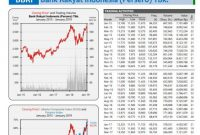 cara melihat harga saham di IDX1